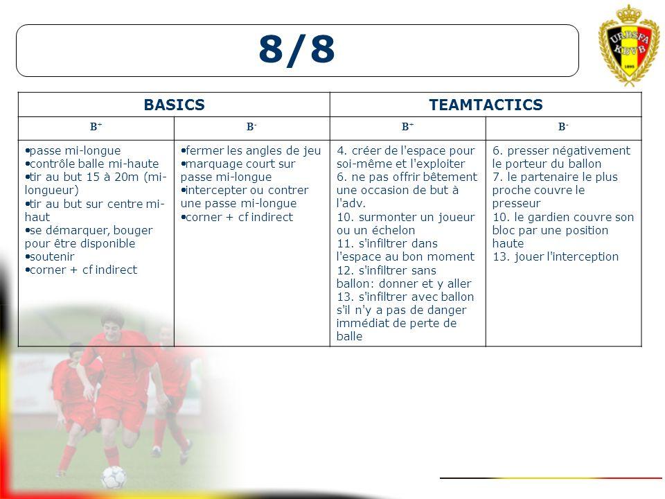 8/8 7+K/7+K8/8U10Application 2/2 et 5/5Football as a halflong passing game without off-side rule (9a - 11a) préminimes U11Orientation progressive vers