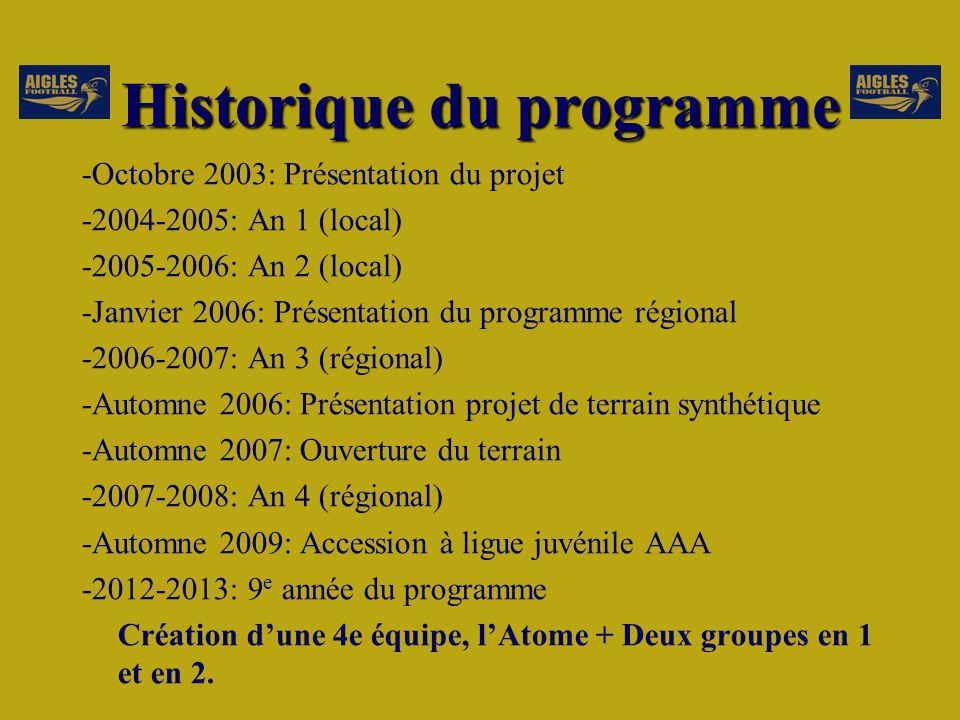 Historique du programme -Octobre 2003: Présentation du projet -2004-2005: An 1 (local) -2005-2006: An 2 (local) -Janvier 2006: Présentation du programme régional -2006-2007: An 3 (régional) -Automne 2006: Présentation projet de terrain synthétique -Automne 2007: Ouverture du terrain -2007-2008: An 4 (régional) -Automne 2009: Accession à ligue juvénile AAA -2012-2013: 9 e année du programme Création dune 4e équipe, lAtome + Deux groupes en 1 et en 2.