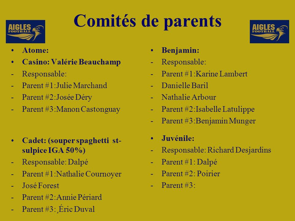 Comités de parents Atome: Casino: Valérie Beauchamp -Responsable: -Parent #1:Julie Marchand -Parent #2:Josée Déry -Parent #3:Manon Castonguay Benjamin