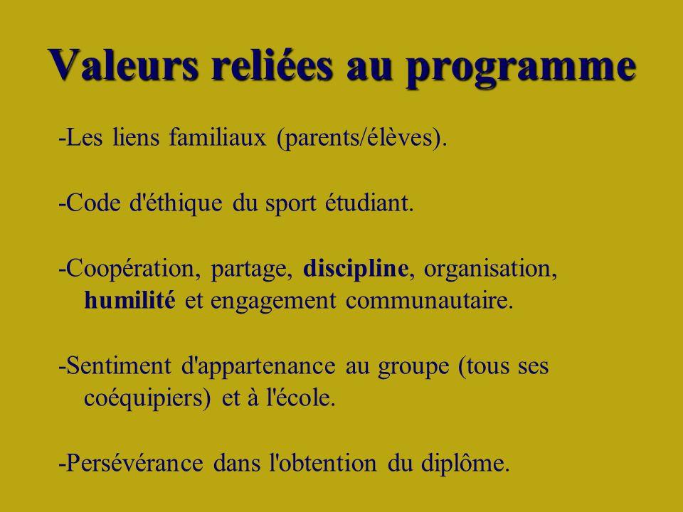 Valeurs reliées au programme -Les liens familiaux (parents/élèves).