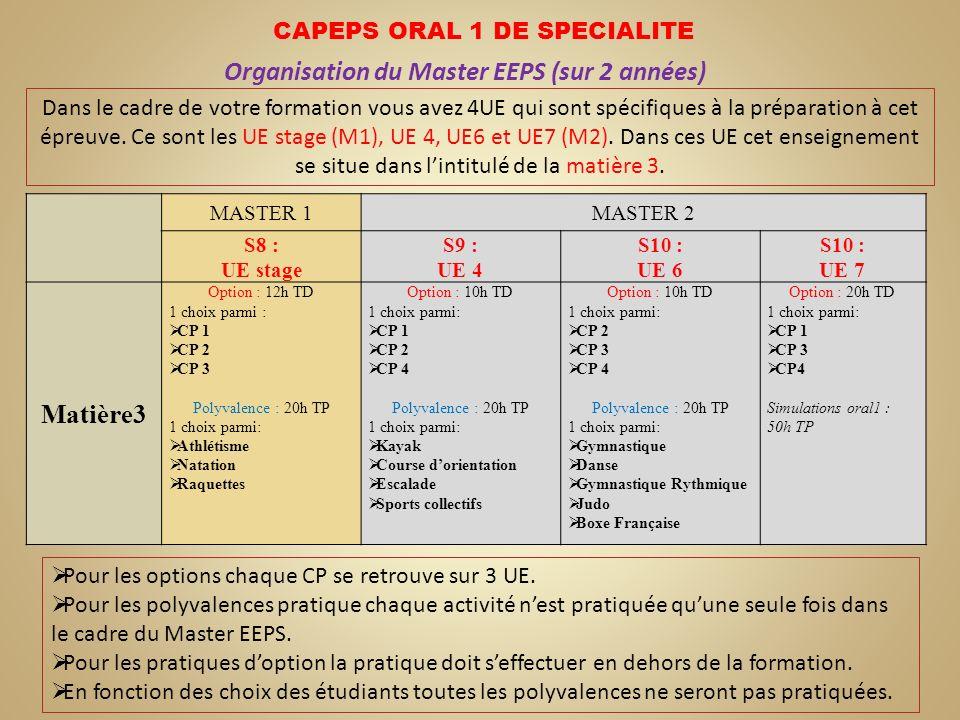 CAPEPS ORAL 1 DE SPECIALITE Organisation du Master EEPS (sur 2 années) Dans le cadre de votre formation vous avez 4UE qui sont spécifiques à la prépar