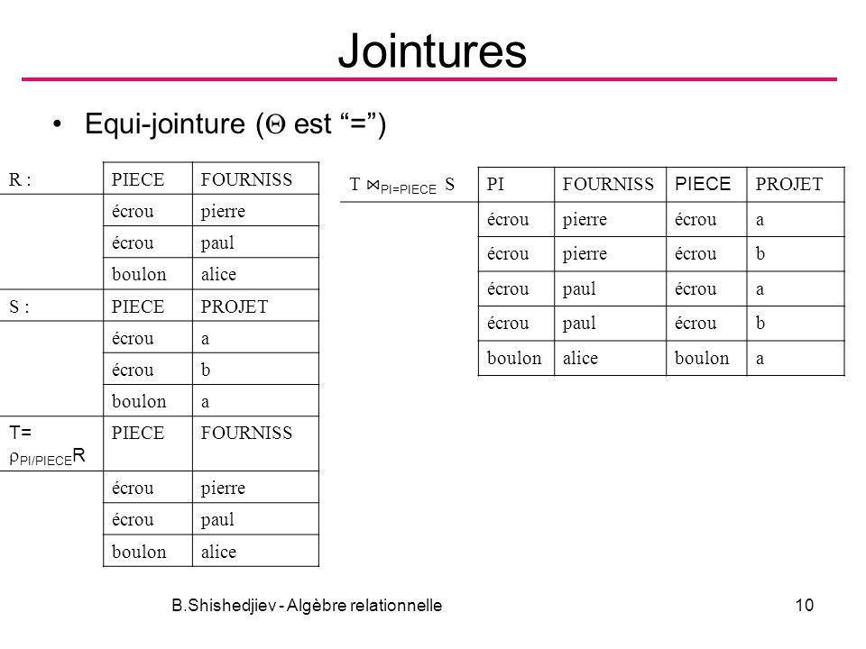 B.Shishedjiev - Algèbre relationnelle10 Jointures Equi-jointure ( est =) R :PIECEFOURNISS écroupierre écroupaul boulonalice S :PIECEPROJET écroua b bo