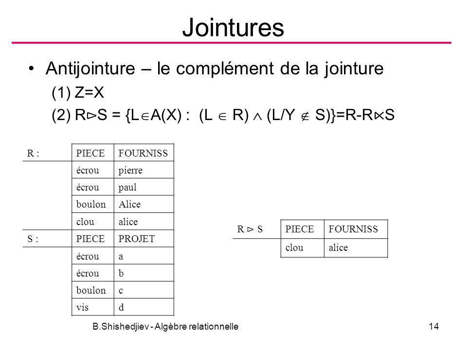 B.Shishedjiev - Algèbre relationnelle14 Jointures Antijointure – le complément de la jointure (1) Z=X (2) R S = {L A(X) : (L R) (L/Y S)}=R-R S R :PIEC