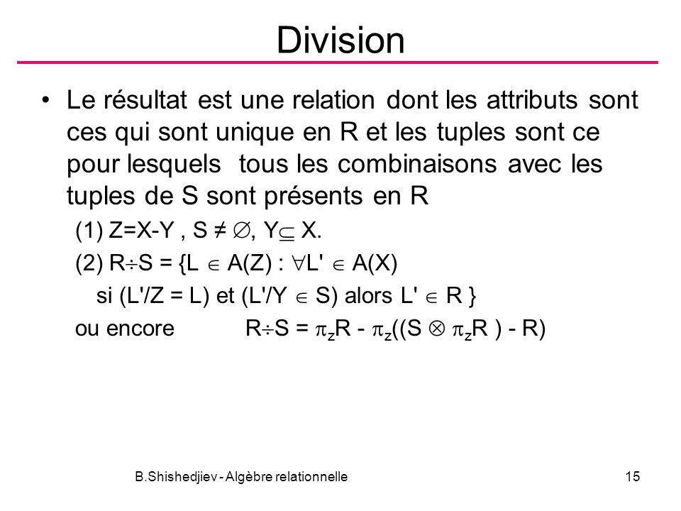 B.Shishedjiev - Algèbre relationnelle15 Division Le résultat est une relation dont les attributs sont ces qui sont unique en R et les tuples sont ce p