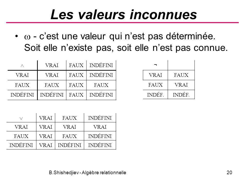 B.Shishedjiev - Algèbre relationnelle20 Les valeurs inconnues - cest une valeur qui nest pas déterminée. Soit elle nexiste pas, soit elle nest pas con