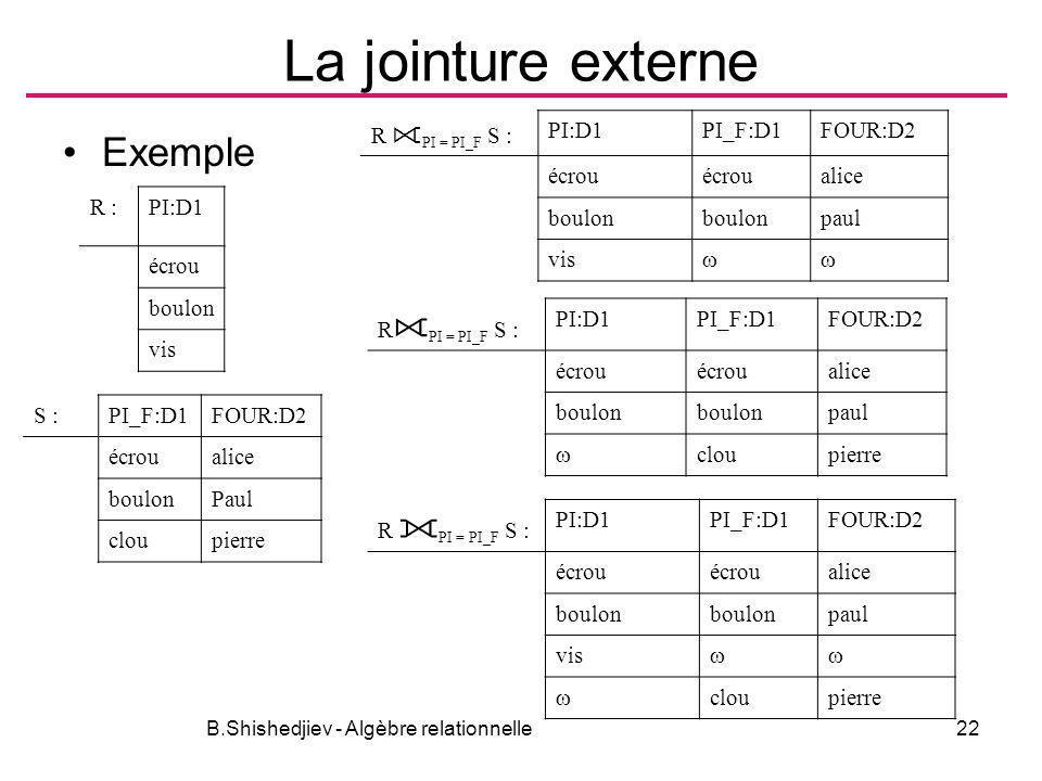 B.Shishedjiev - Algèbre relationnelle22 La jointure externe Exemple R :PI:D1 écrou boulon vis S :PI_F:D1FOUR:D2 écroualice boulonPaul cloupierre R PI