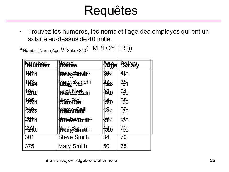 B.Shishedjiev - Algèbre relationnelle25 Requêtes Trouvez les numéros, les noms et l'âge des employés qui ont un salaire au-dessus de 40 mille. Number,