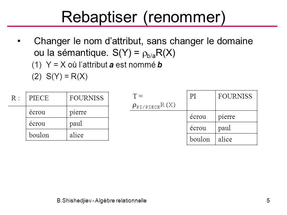 B.Shishedjiev - Algèbre relationnelle5 Rebaptiser (renommer) Changer le nom dattribut, sans changer le domaine ou la sémantique. S(Y) = b/a R(X) (1)Y