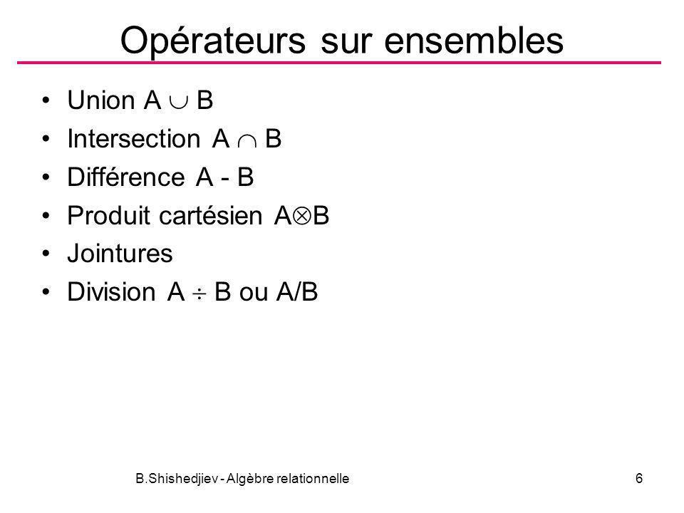 B.Shishedjiev - Algèbre relationnelle6 Opérateurs sur ensembles Union A B Intersection A B Différence A - B Produit cartésien A B Jointures Division A