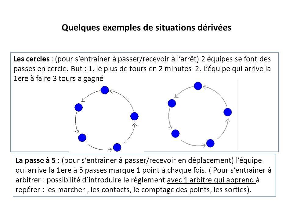 Quelques exemples de situations dérivées Les cercles : (pour sentrainer à passer/recevoir à larrêt) 2 équipes se font des passes en cercle. But : 1. l