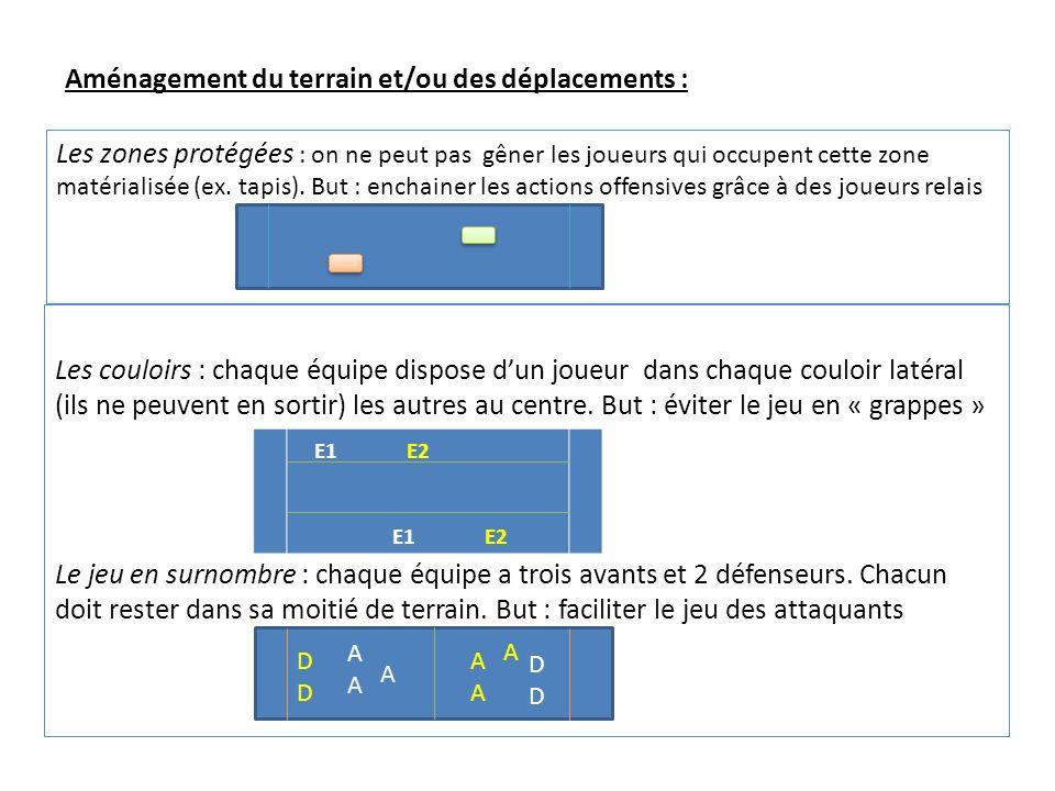 Les couloirs : chaque équipe dispose dun joueur dans chaque couloir latéral (ils ne peuvent en sortir) les autres au centre. But : éviter le jeu en «