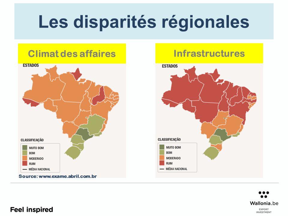 Les disparités régionales Climat des affaires Infrastructures Source: www.exame.abril.com.br