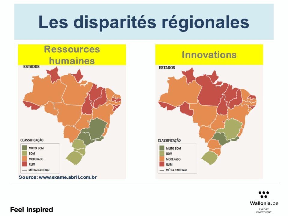 Les disparités régionales Innovations Ressources humaines Source: www.exame.abril.com.br