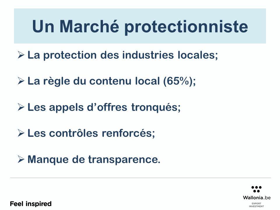 Un Marché protectionniste La protection des industries locales; La règle du contenu local (65%); Les appels doffres tronqués; Les contrôles renforcés; Manque de transparence.