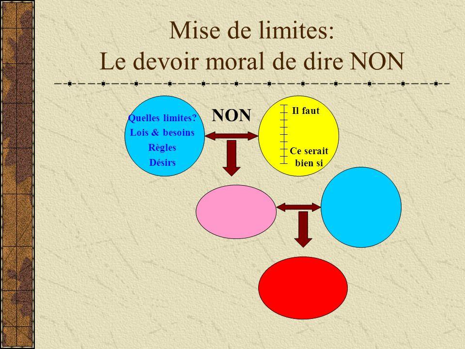 Mise de limites: Le devoir moral de dire NON Quelles limites? Lois & besoins Règles Désirs Il faut Ce serait bien si NON
