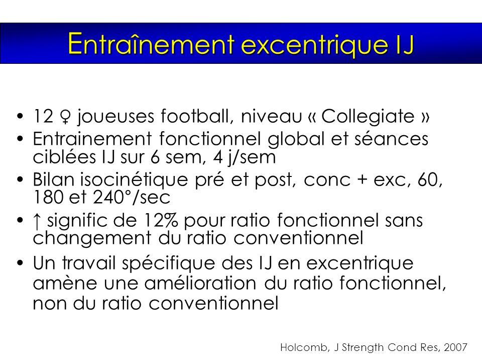 E ntraînement excentrique IJ 12 joueuses football, niveau « Collegiate » Entrainement fonctionnel global et séances ciblées IJ sur 6 sem, 4 j/sem Bilan isocinétique pré et post, conc + exc, 60, 180 et 240°/sec signific de 12% pour ratio fonctionnel sans changement du ratio conventionnel Un travail spécifique des IJ en excentrique amène une amélioration du ratio fonctionnel, non du ratio conventionnel Holcomb, J Strength Cond Res, 2007