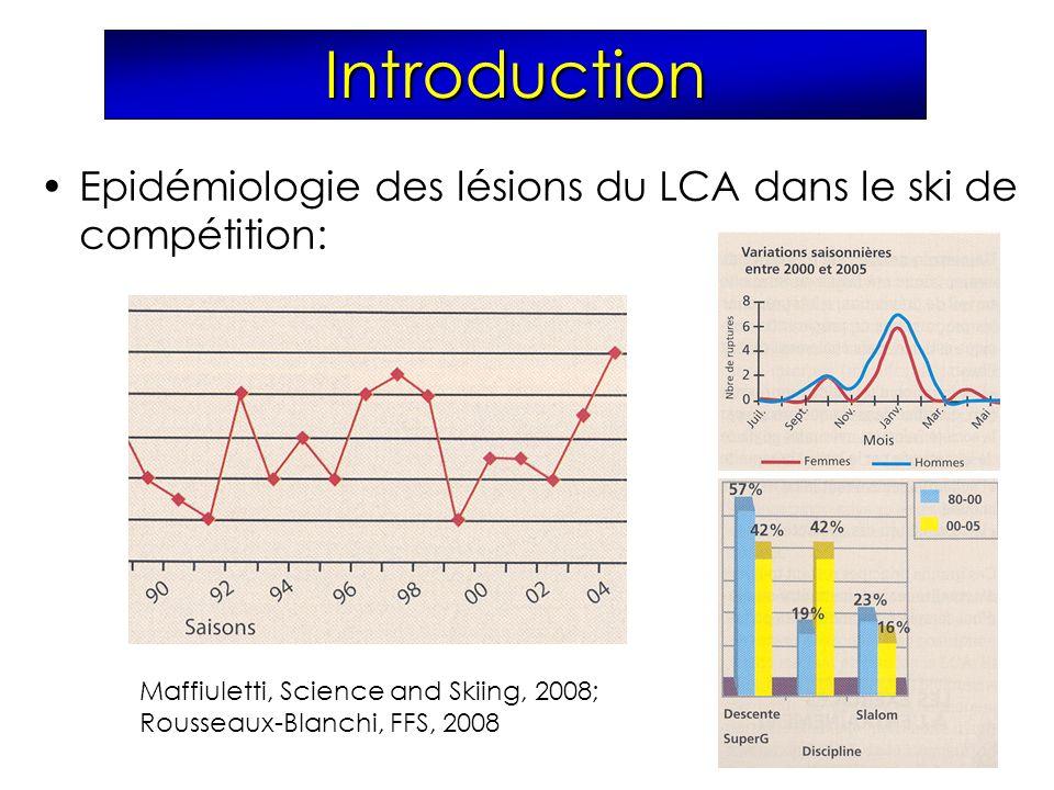 Introduction Epidémiologie des lésions du LCA dans le ski de compétition: Maffiuletti, Science and Skiing, 2008; Rousseaux-Blanchi, FFS, 2008