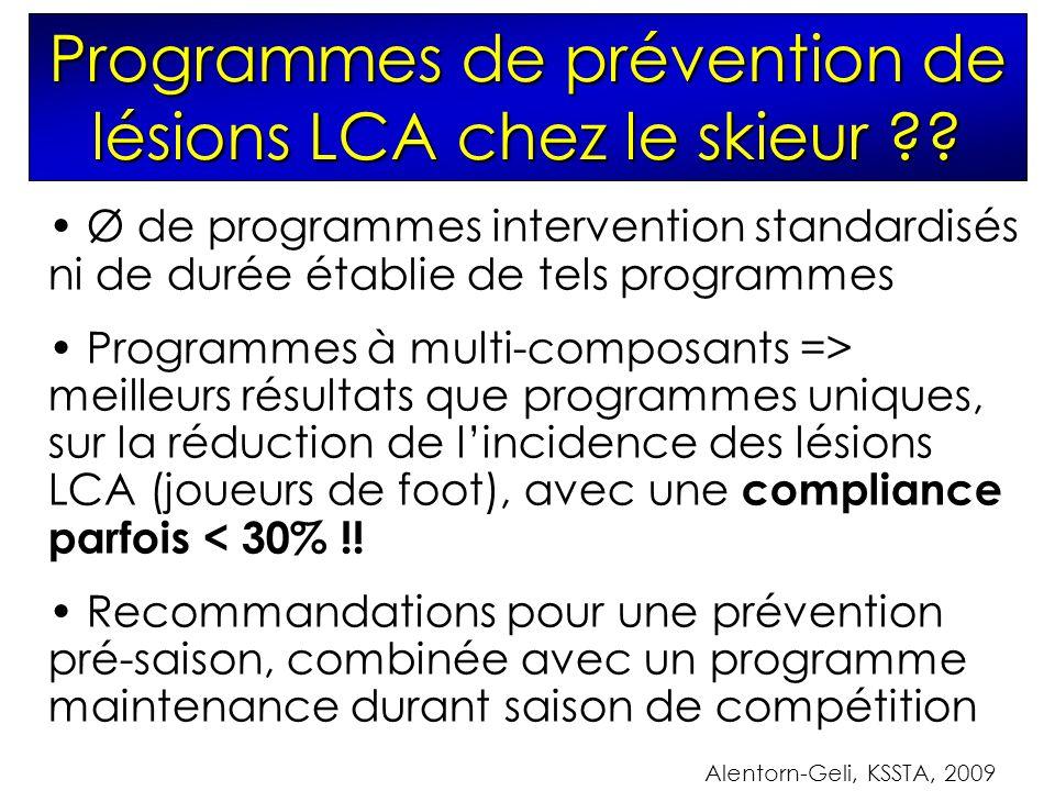 Alentorn-Geli, KSSTA, 2009 Ø de programmes intervention standardisés ni de durée établie de tels programmes Programmes à multi-composants => meilleurs résultats que programmes uniques, sur la réduction de lincidence des lésions LCA (joueurs de foot), avec une compliance parfois < 30% !.