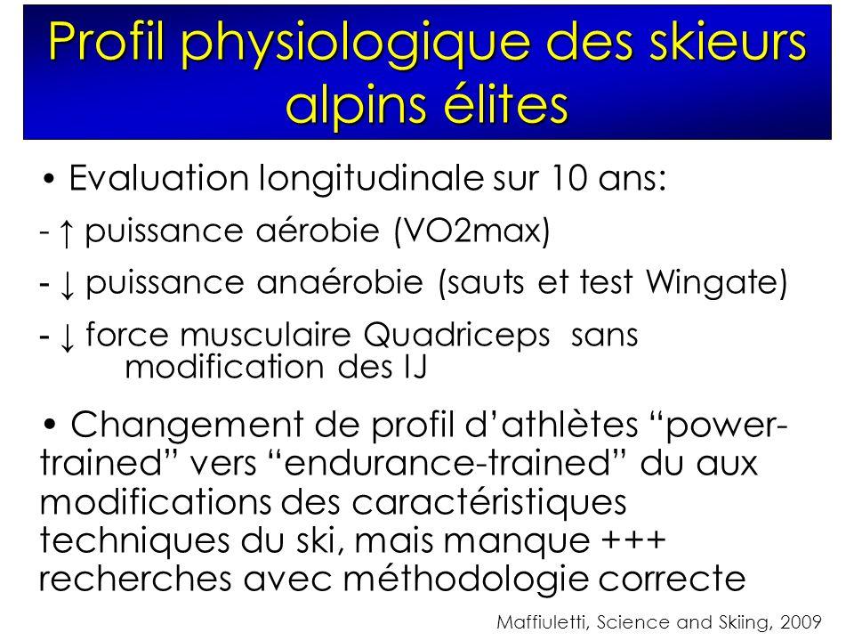 Maffiuletti, Science and Skiing, 2009 Evaluation longitudinale sur 10 ans: - puissance aérobie (VO2max) - puissance anaérobie (sauts et test Wingate)