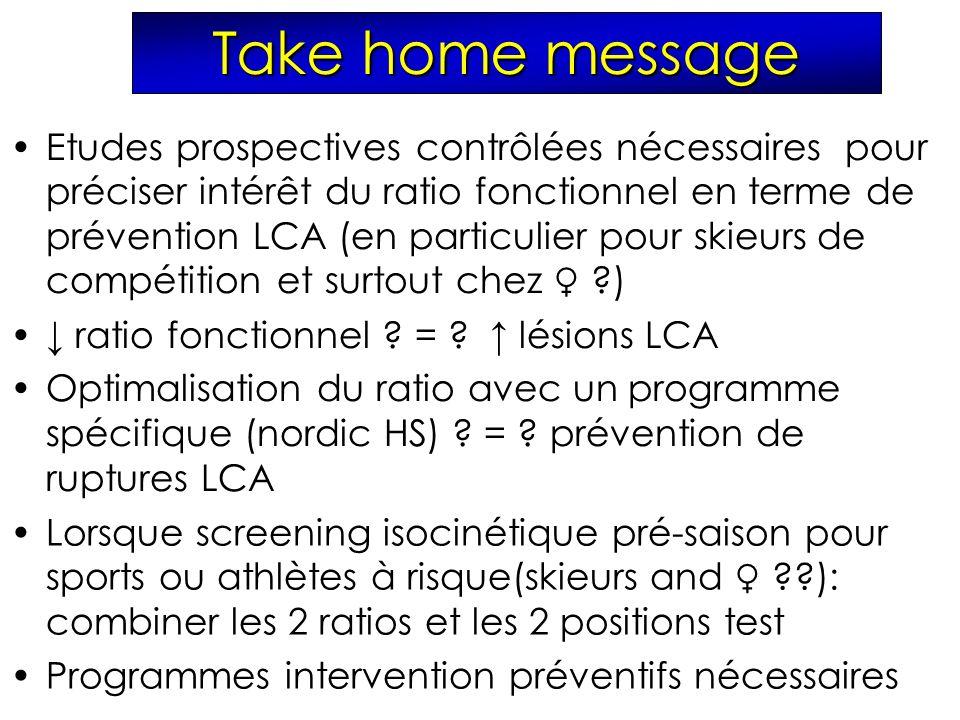 Take home message Lorsque screening isocinétique pré-saison pour sports ou athlètes à risque(skieurs and ??): combiner les 2 ratios et les 2 positions