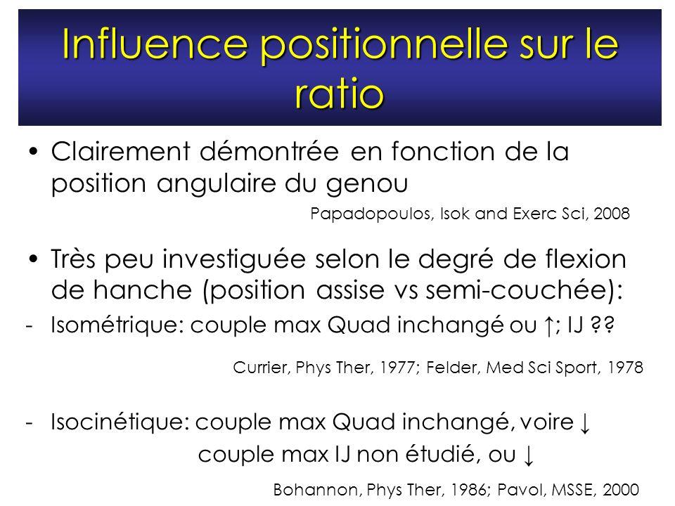 Influence positionnelle sur le ratio Clairement démontrée en fonction de la position angulaire du genou Très peu investiguée selon le degré de flexion de hanche (position assise vs semi-couchée): -Isométrique: couple max Quad inchangé ou ; IJ ?.