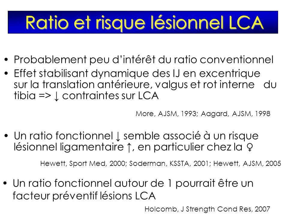 Probablement peu dintérêt du ratio conventionnel Effet stabilisant dynamique des IJ en excentrique sur la translation antérieure, valgus et rot interne du tibia => contraintes sur LCA Un ratio fonctionnel semble associé à un risque lésionnel ligamentaire, en particulier chez la Un ratio fonctionnel autour de 1 pourrait être un facteur préventif lésions LCA More, AJSM, 1993; Aagard, AJSM, 1998 Hewett, Sport Med, 2000; Soderman, KSSTA, 2001; Hewett, AJSM, 2005 Holcomb, J Strength Cond Res, 2007