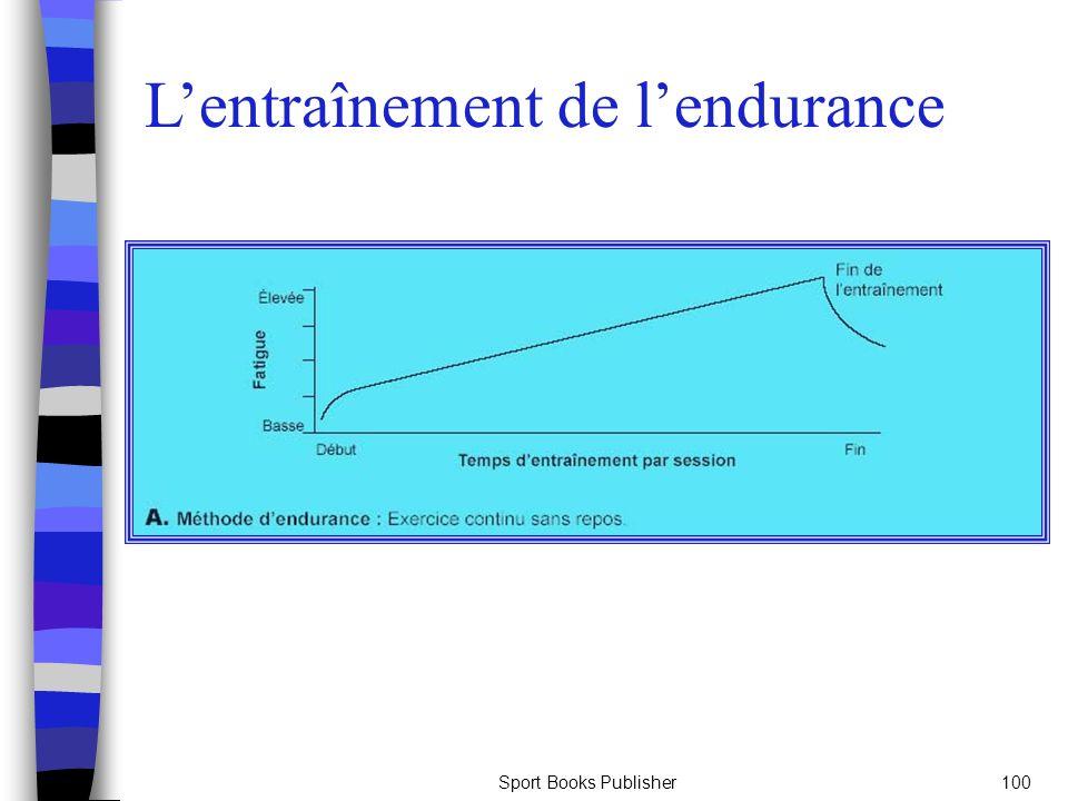 Sport Books Publisher100 Lentraînement de lendurance