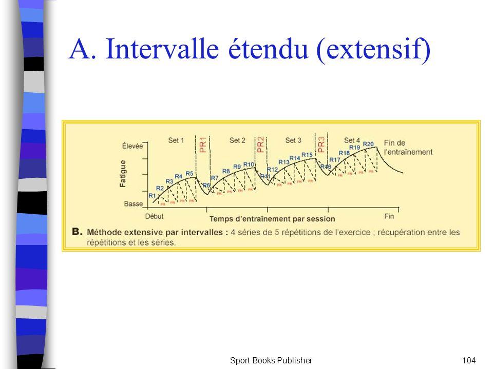 Sport Books Publisher104 A. Intervalle étendu (extensif)