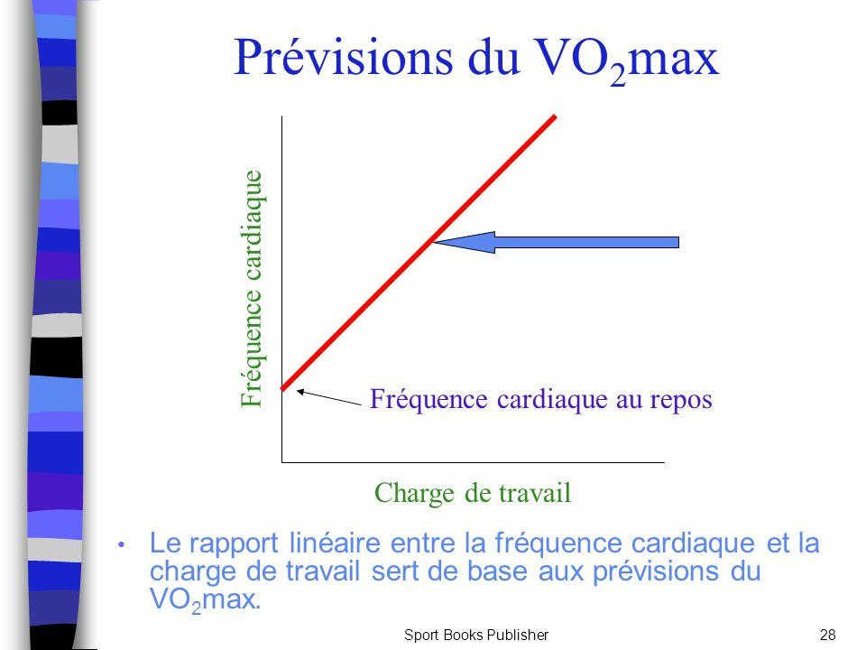 Sport Books Publisher28 Prévisions du V O 2 max Le rapport linéaire entre la fréquence cardiaque et la charge de travail sert de base aux prévisions d
