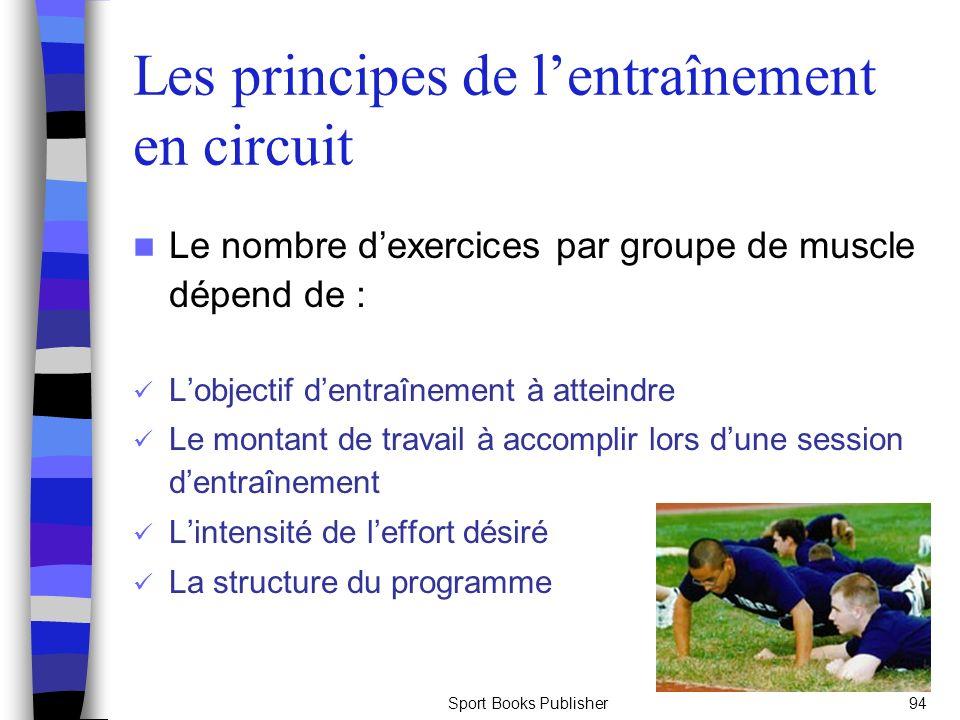 Sport Books Publisher94 Les principes de lentraînement en circuit Le nombre dexercices par groupe de muscle dépend de : Lobjectif dentraînement à atte