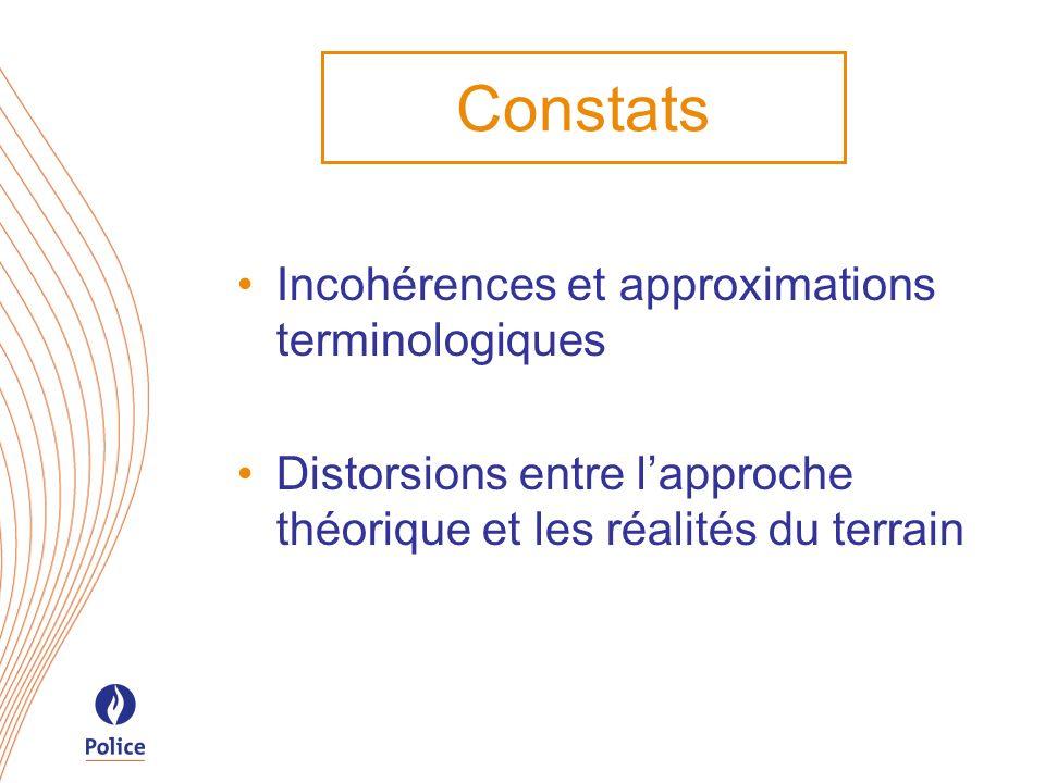 Constats Incohérences et approximations terminologiques Distorsions entre lapproche théorique et les réalités du terrain