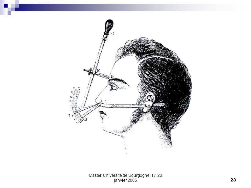 Master Université de Bourgogne, 17-20 janvier 200523