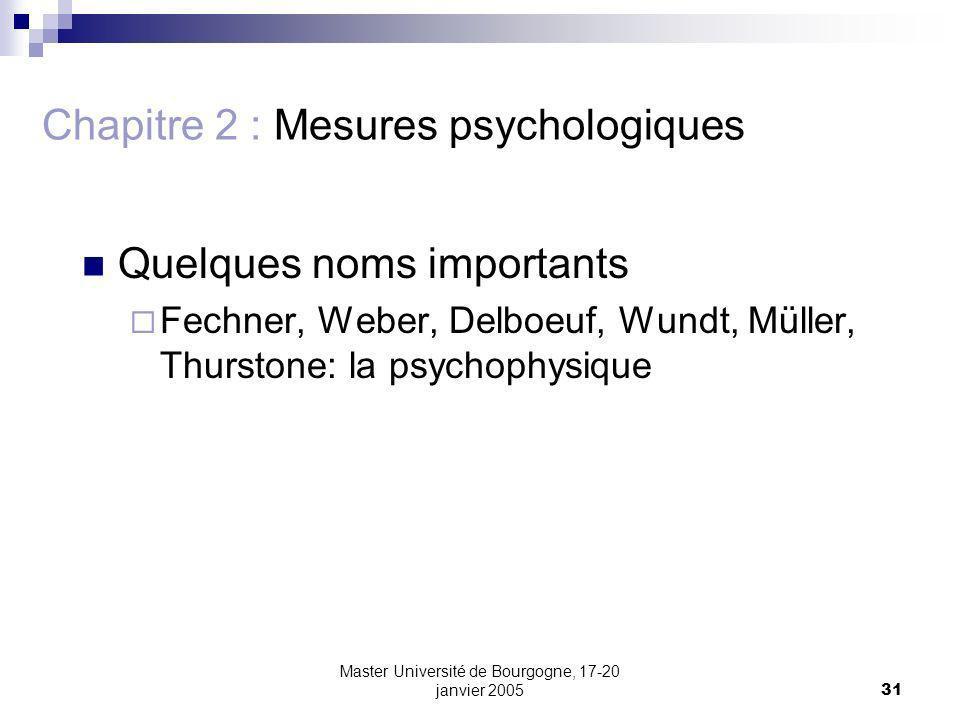 Master Université de Bourgogne, 17-20 janvier 200531 Chapitre 2 : Mesures psychologiques Quelques noms importants Fechner, Weber, Delboeuf, Wundt, Müller, Thurstone: la psychophysique