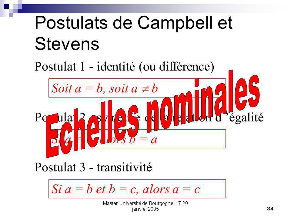 Master Université de Bourgogne, 17-20 janvier 200534 Postulats de Campbell et Stevens Postulat 1 - identité (ou différence) Soit a = b, soit a b Postulat 2 - symétrie de la relation d égalité Si a = b, alors b = a Postulat 3 - transitivité Si a = b et b = c, alors a = c