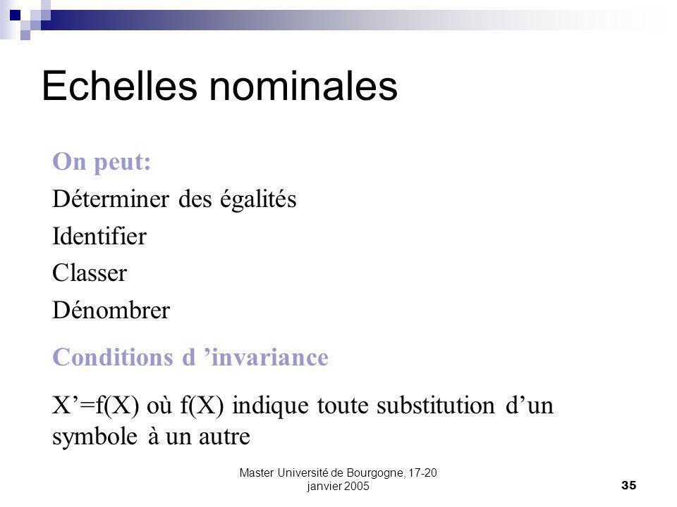 Master Université de Bourgogne, 17-20 janvier 200535 Echelles nominales On peut: Déterminer des égalités Identifier Classer Dénombrer Conditions d invariance X=f(X) où f(X) indique toute substitution dun symbole à un autre