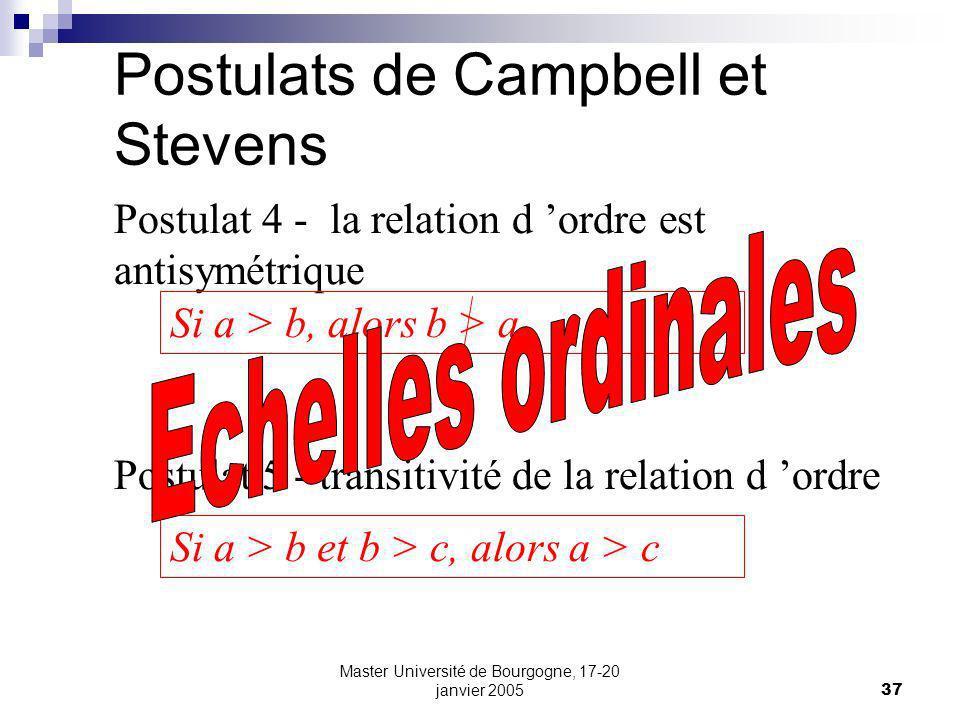 Master Université de Bourgogne, 17-20 janvier 200537 Postulats de Campbell et Stevens Postulat 4 - la relation d ordre est antisymétrique Postulat 5 - transitivité de la relation d ordre Si a > b et b > c, alors a > c Si a > b, alors b > a