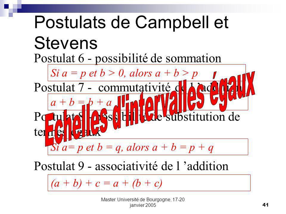 Master Université de Bourgogne, 17-20 janvier 200541 Postulats de Campbell et Stevens Postulat 6 - possibilité de sommation Si a = p et b > 0, alors a + b > p Postulat 7 - commutativité de l addition Postulat 8 - possibilité de substitution de termes égaux Si a= p et b = q, alors a + b = p + q Postulat 9 - associativité de l addition (a + b) + c = a + (b + c) a + b = b + a