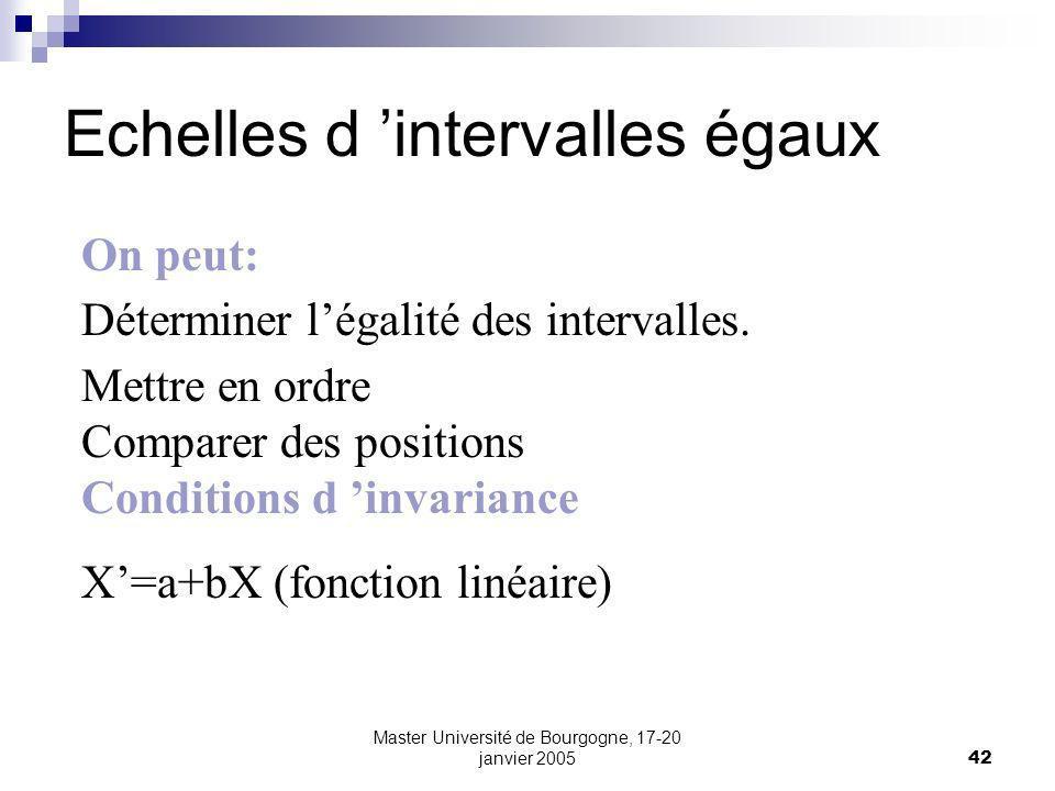 Master Université de Bourgogne, 17-20 janvier 200542 Echelles d intervalles égaux On peut: Déterminer légalité des intervalles. Mettre en ordre Compar