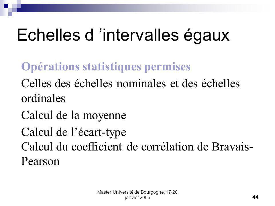 Master Université de Bourgogne, 17-20 janvier 200544 Echelles d intervalles égaux Opérations statistiques permises Celles des échelles nominales et des échelles ordinales Calcul de la moyenne Calcul de lécart-type Calcul du coefficient de corrélation de Bravais- Pearson