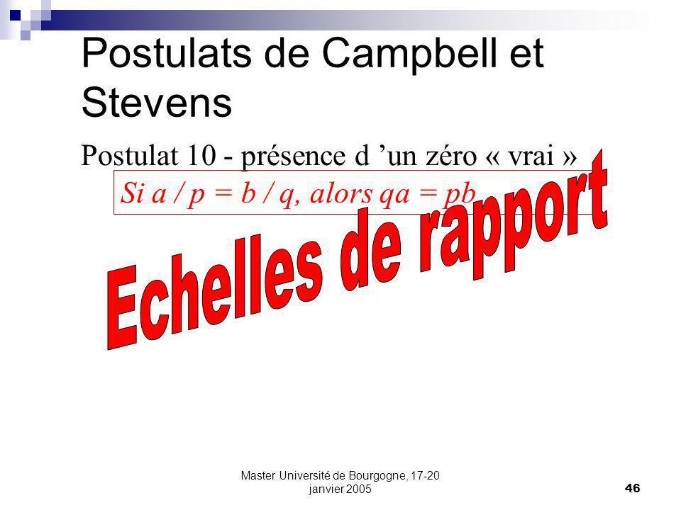 Master Université de Bourgogne, 17-20 janvier 200546 Postulats de Campbell et Stevens Postulat 10 - présence d un zéro « vrai » Si a / p = b / q, alor
