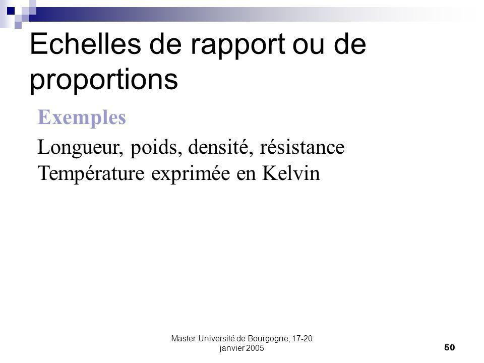 Master Université de Bourgogne, 17-20 janvier 200550 Echelles de rapport ou de proportions Exemples Longueur, poids, densité, résistance Température exprimée en Kelvin