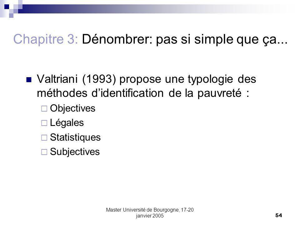 Master Université de Bourgogne, 17-20 janvier 200554 Chapitre 3: Dénombrer: pas si simple que ça... Valtriani (1993) propose une typologie des méthode