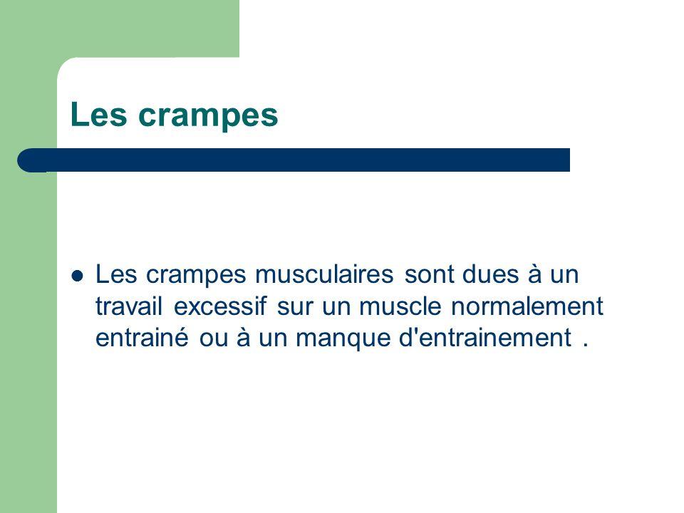 Les crampes Les crampes musculaires sont dues à un travail excessif sur un muscle normalement entrainé ou à un manque d'entrainement.
