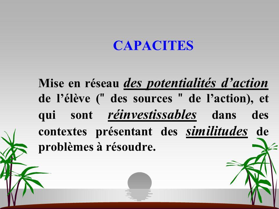 CAPACITES Mise en réseau des potentialités daction de lélève ( ʺ des sources ʺ de laction), et qui sont réinvestissables dans des contextes présentant