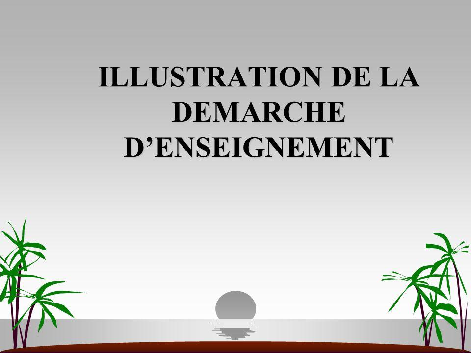 ILLUSTRATION DE LA DEMARCHE DENSEIGNEMENT