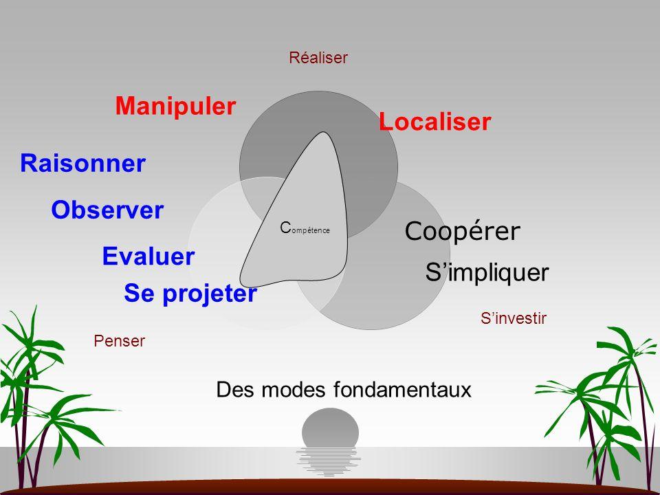 C ompétence Manipuler Localiser Raisonner Se projeter Simpliquer Des modes fondamentaux Coopérer Observer Evaluer
