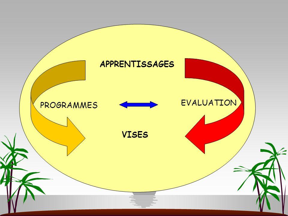 PROGRAMMES EVALUATION APPRENTISSAGES VISES