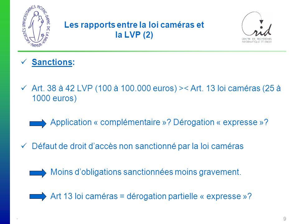 - 9 Les rapports entre la loi caméras et la LVP (2) Sanctions: Art.