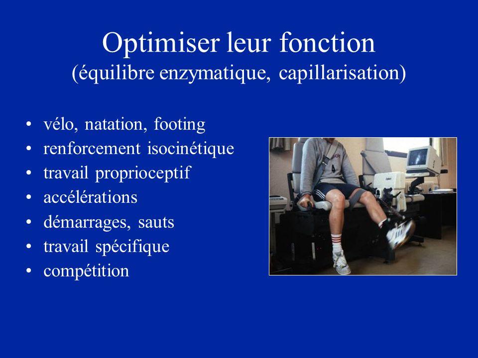 Optimiser leur fonction (équilibre enzymatique, capillarisation) vélo, natation, footing renforcement isocinétique travail proprioceptif accélérations