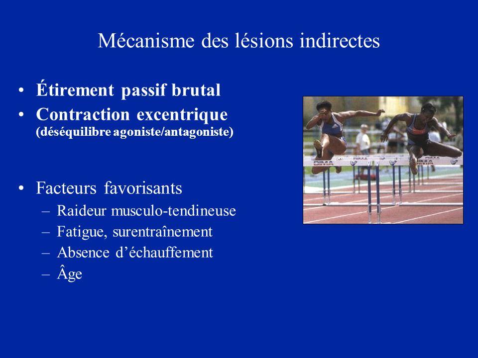 Mécanisme des lésions indirectes Étirement passif brutal Contraction excentrique (déséquilibre agoniste/antagoniste) Facteurs favorisants –Raideur mus